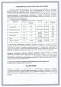 Санитарно - эпидемиологическое заключение КовротексМ (ПВХ) 2 ст